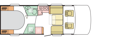 700 DC - 235