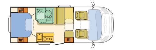 Compact Plus SCS